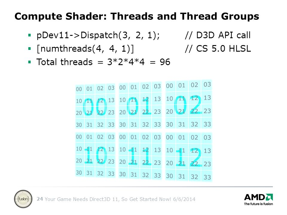 Compute Shader: Threads and Thread Groups