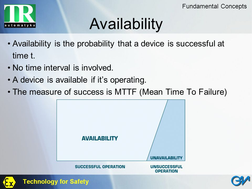 Fundamental Concepts Availability. Availability is the probability that a device is successful at.