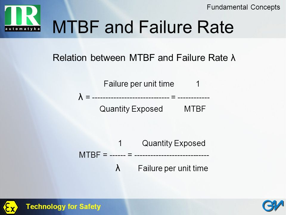 MTBF and Failure Rate Relation between MTBF and Failure Rate λ