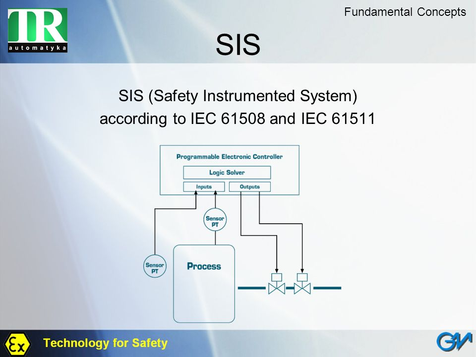 SIS SIS (Safety Instrumented System)