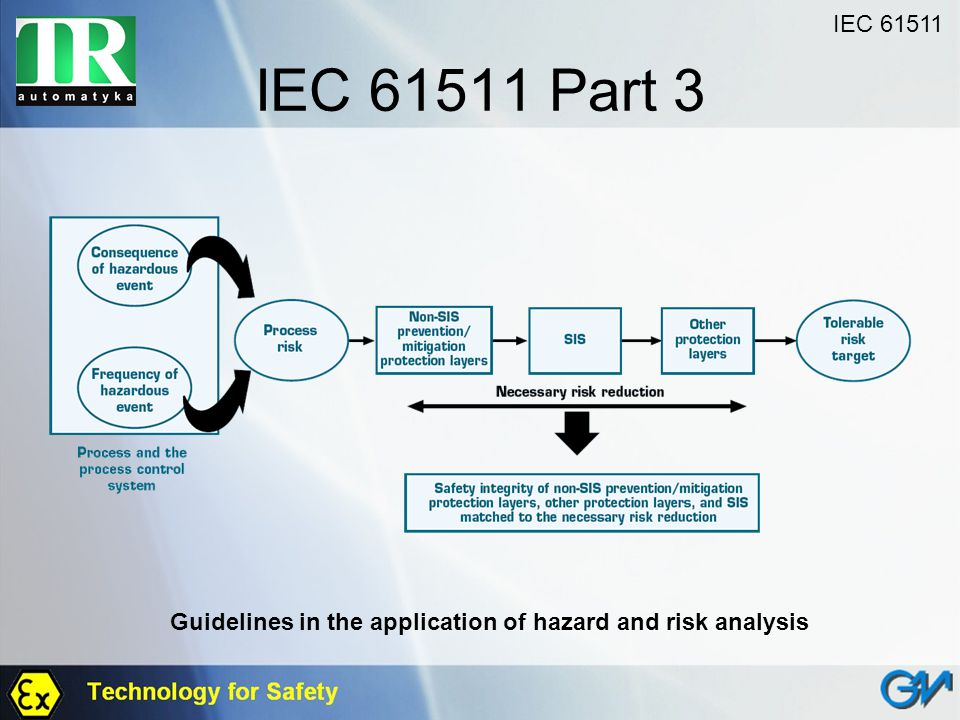 IEC 61511 IEC 61511 Part 3 Guidelines in the application of hazard and risk analysis