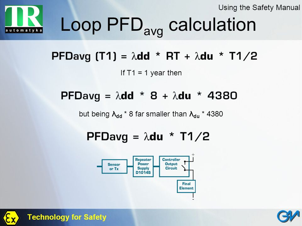 Loop PFDavg calculation