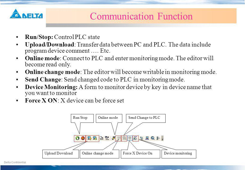 Communication Function