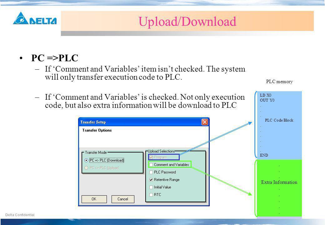 Upload/Download PC =>PLC