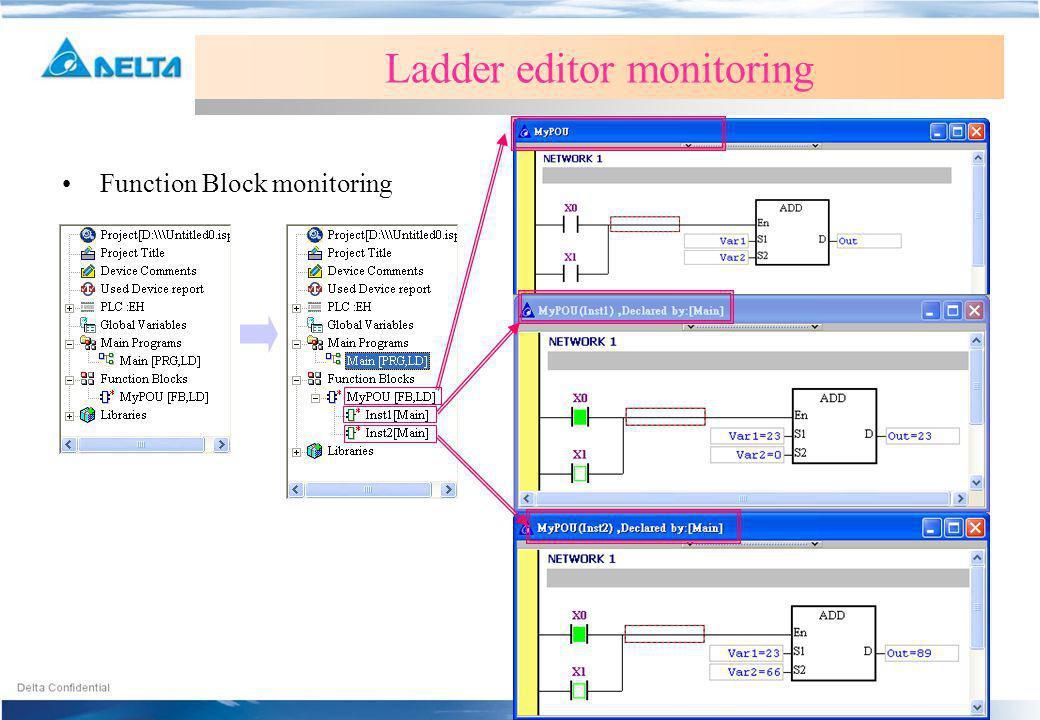 Ladder editor monitoring