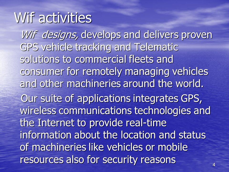Wif activities