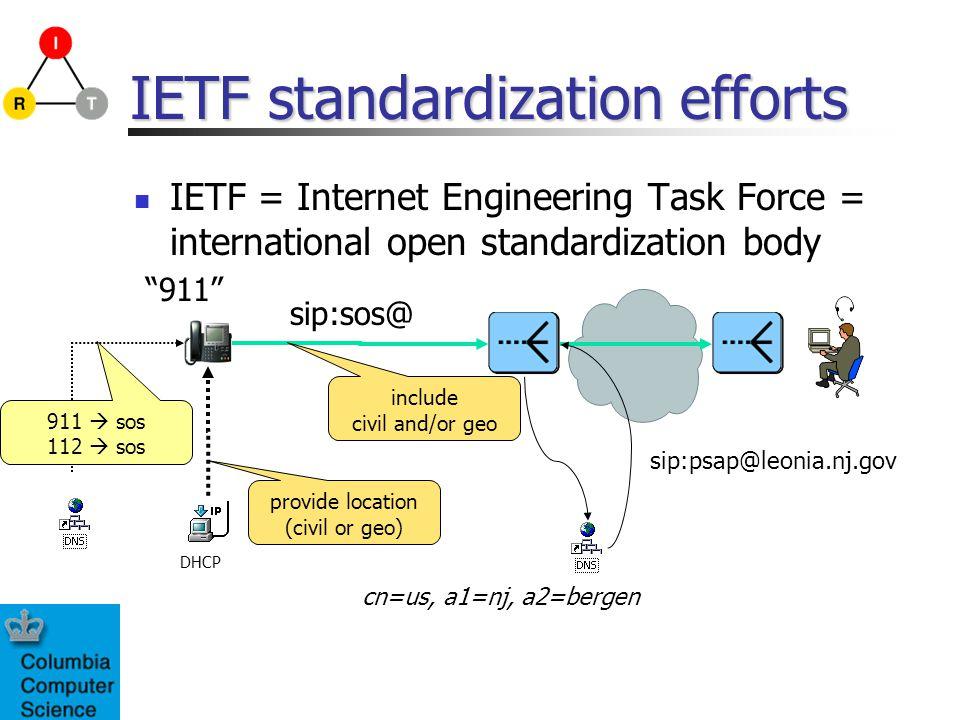 IETF standardization efforts