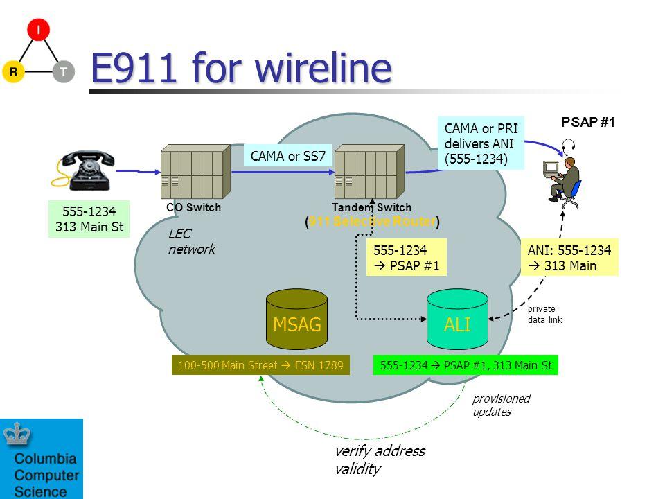 E911 for wireline MSAG ALI verify address validity PSAP #1 CAMA or PRI