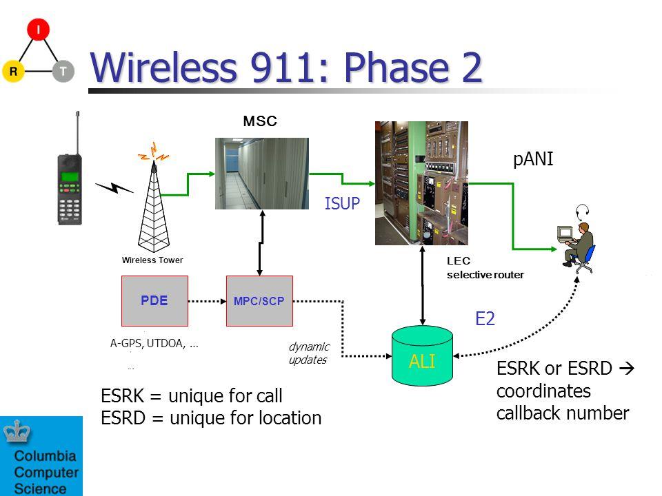 Wireless 911: Phase 2 pANI E2 ALI ESRK or ESRD  coordinates