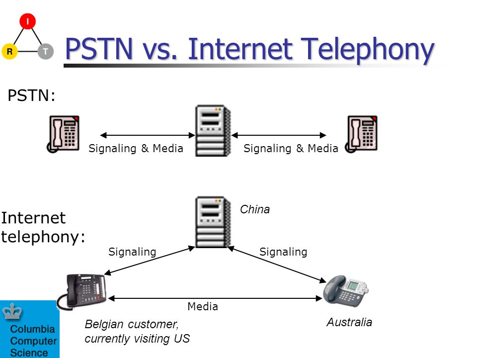PSTN vs. Internet Telephony