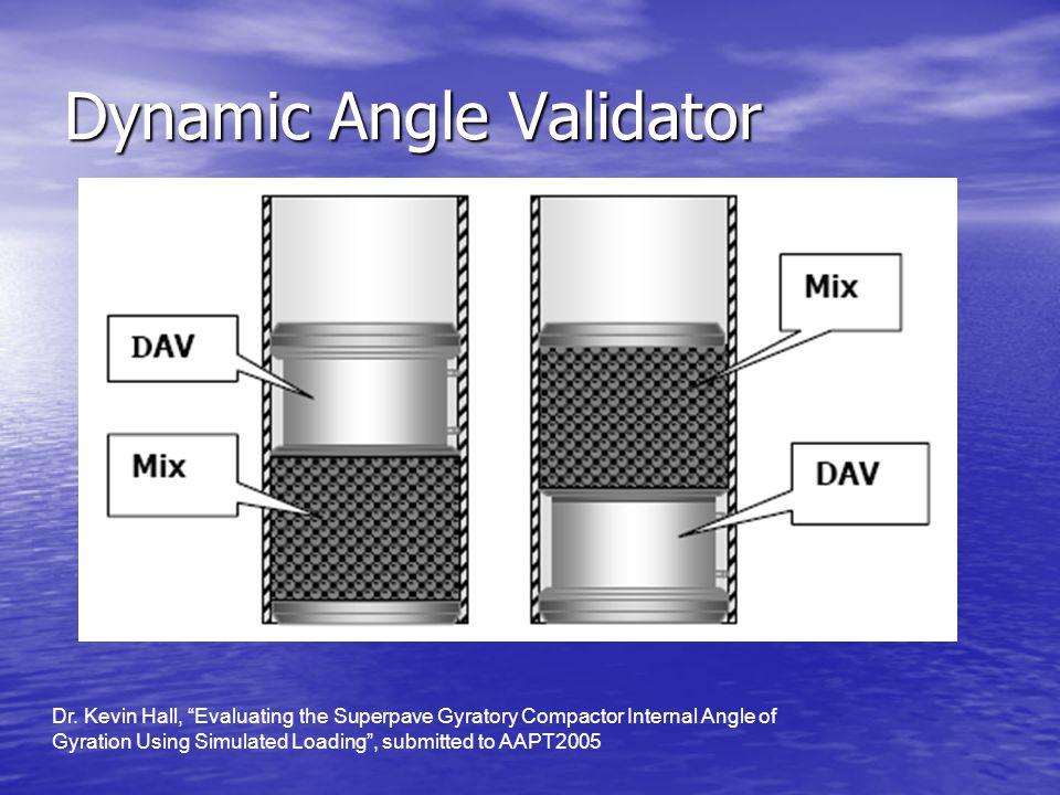 Dynamic Angle Validator
