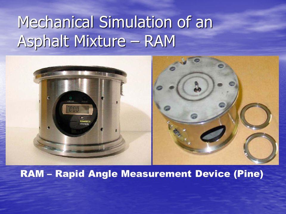 Mechanical Simulation of an Asphalt Mixture – RAM