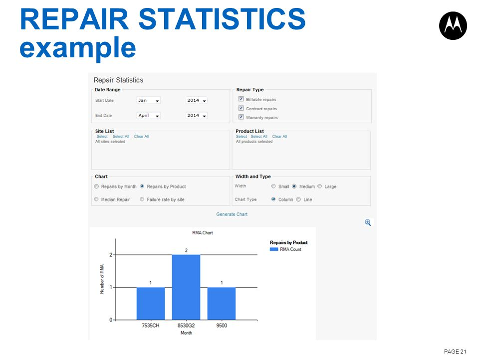 REPAIR STATISTICS example