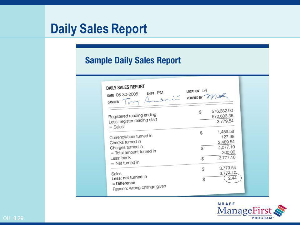 Daily Sales Report Instructor's Notes