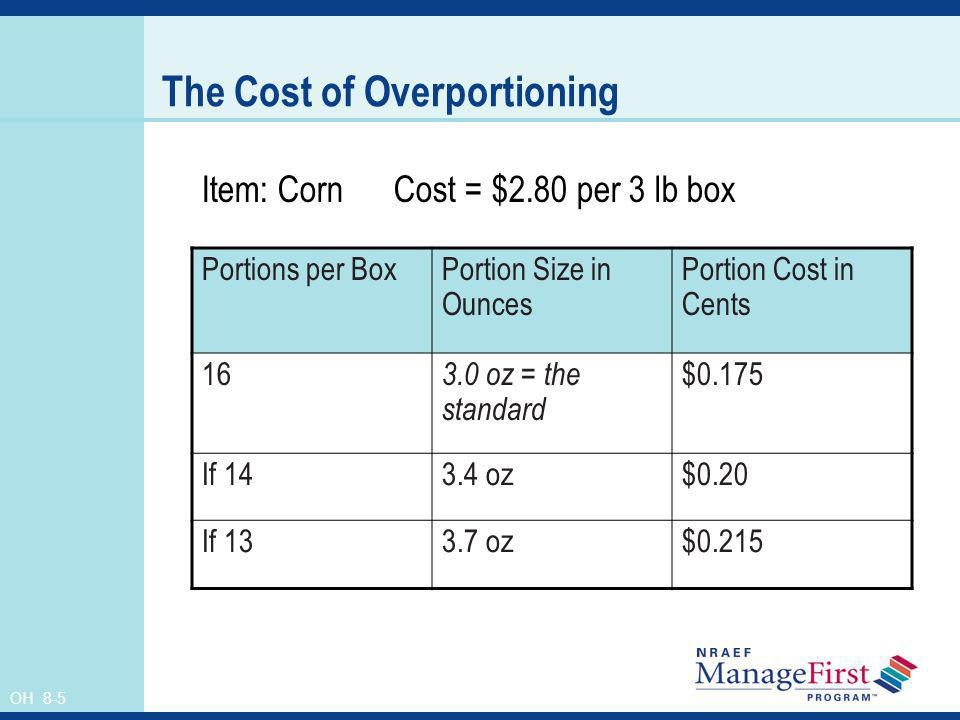 The Cost of Overportioning