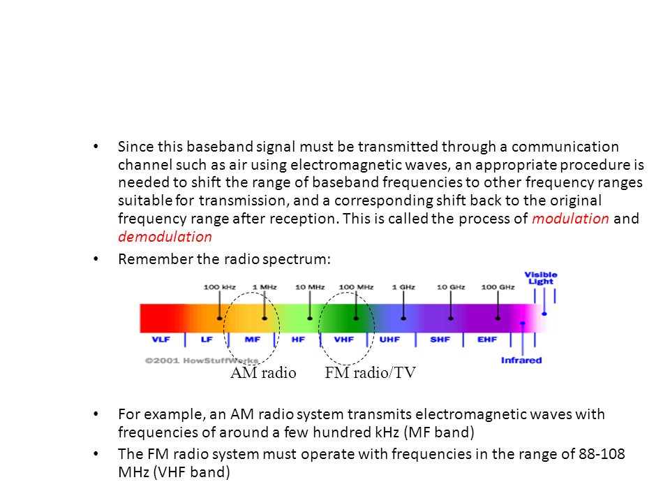 Since this baseband signal must be transmitted through a communication channel such as air using electromagnetic waves, an appropriate procedure is needed to shift the range of baseband frequencies to other frequency ranges suitable for transmission, and a corresponding shift back to the original frequency range after reception. This is called the process of modulation and demodulation