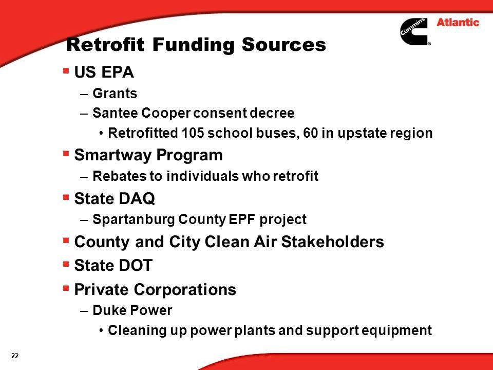 Retrofit Funding Sources