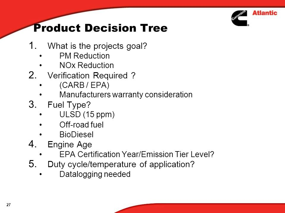 Product Decision Tree What is the projects goal