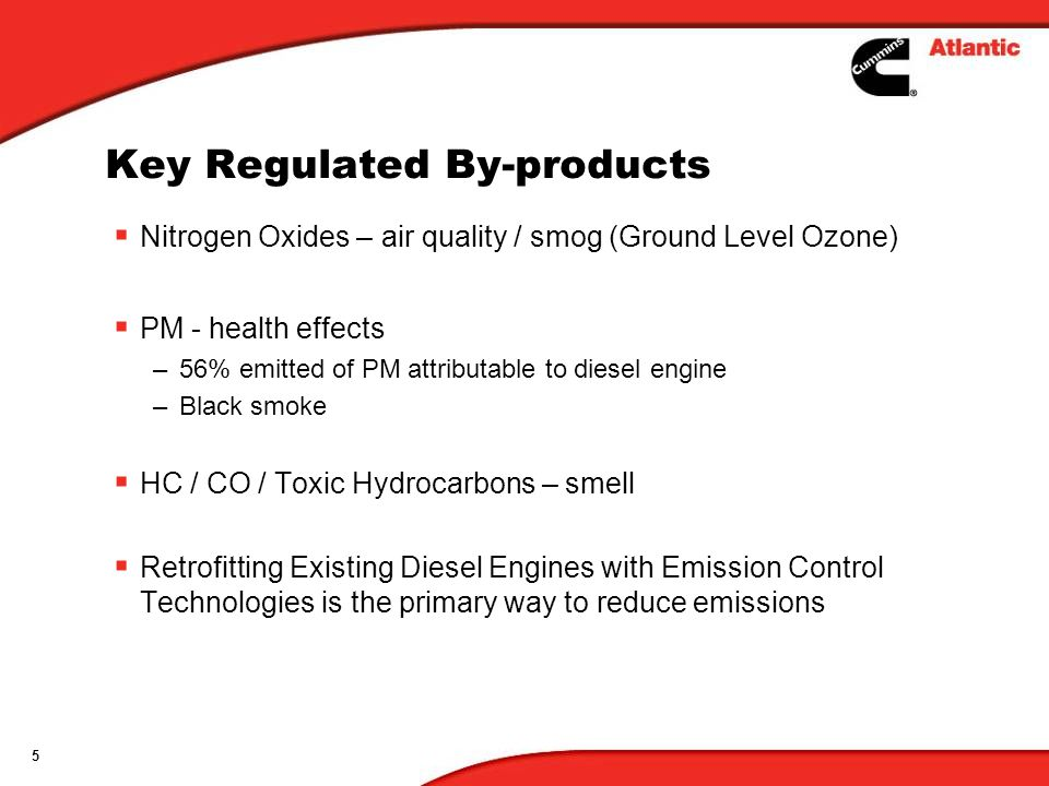 Key Regulated By-products