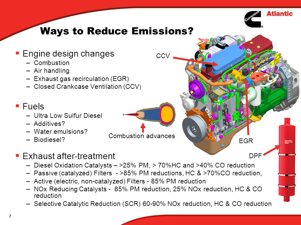 Ways to Reduce Emissions