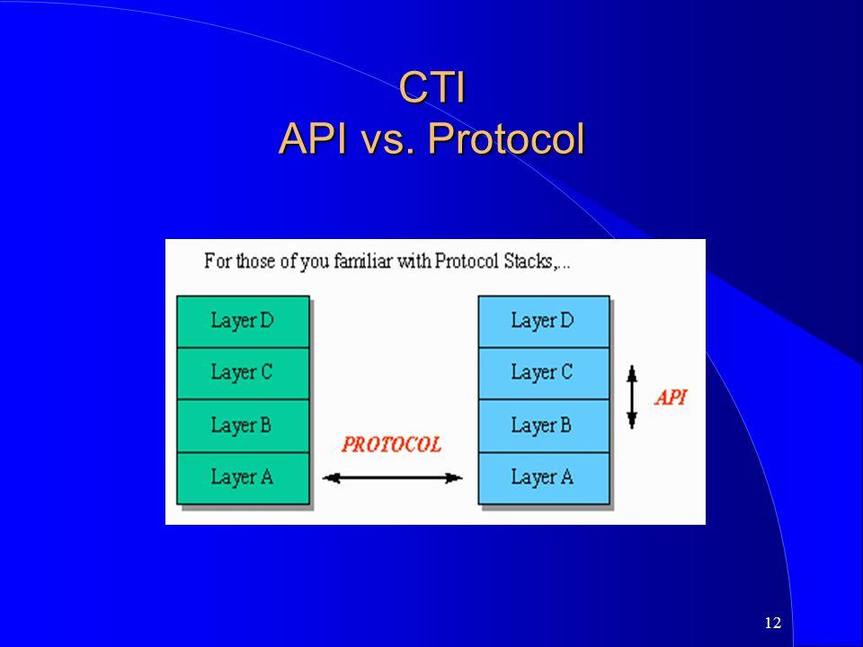 CTI API vs. Protocol