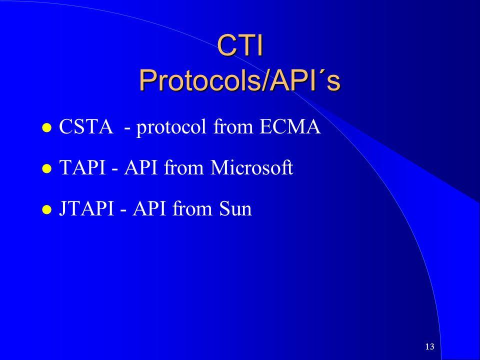 CTI Protocols/API´s CSTA - protocol from ECMA