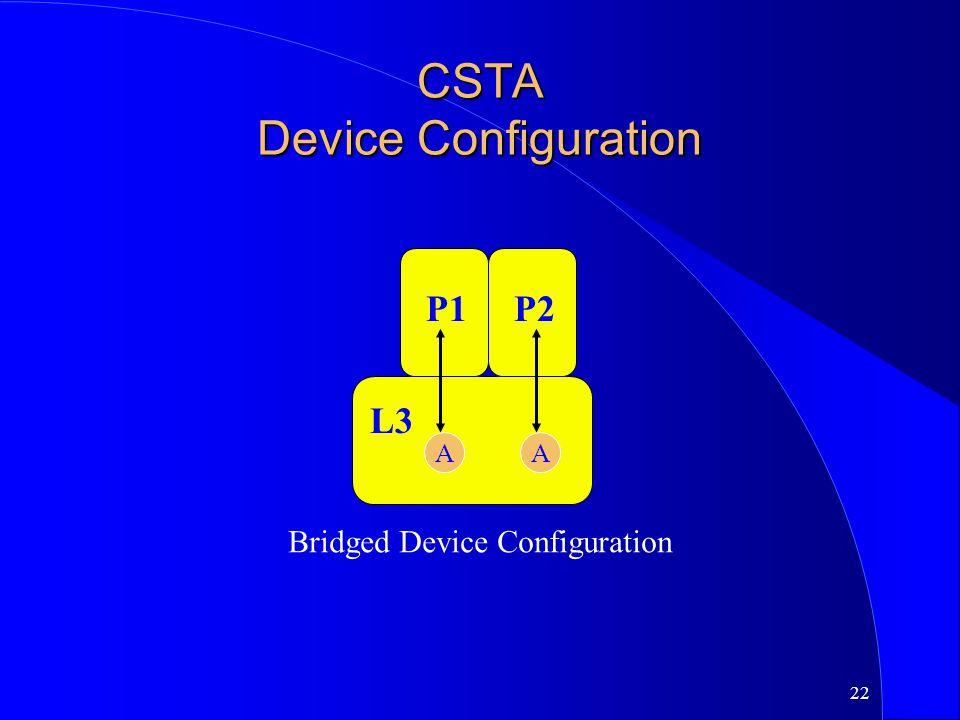 CSTA Device Configuration