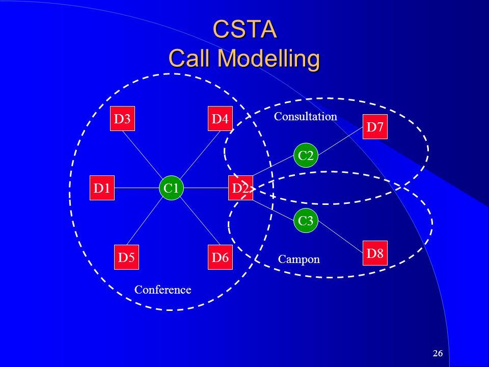 CSTA Call Modelling D3 D4 D7 C2 C1 D2 D1 D5 D6 D8 C3 Consultation