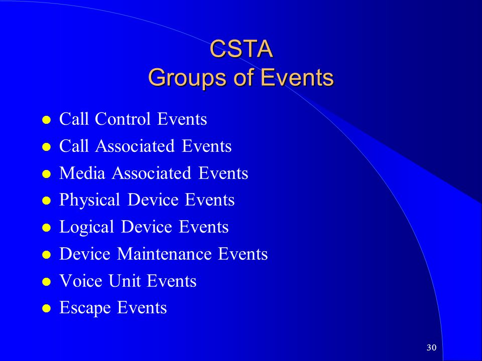 CSTA Groups of Events Call Control Events Call Associated Events