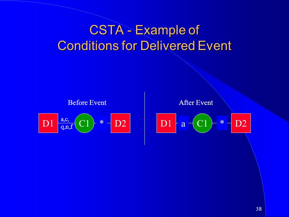 CSTA - Example of Conditions for Delivered Event