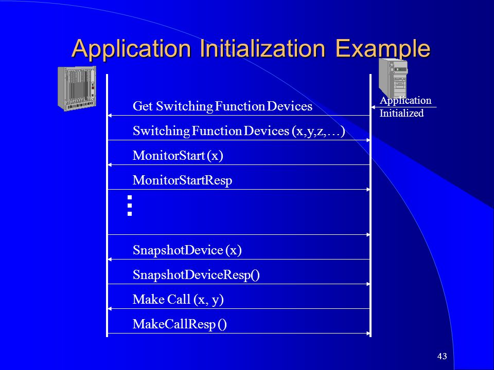 Application Initialization Example