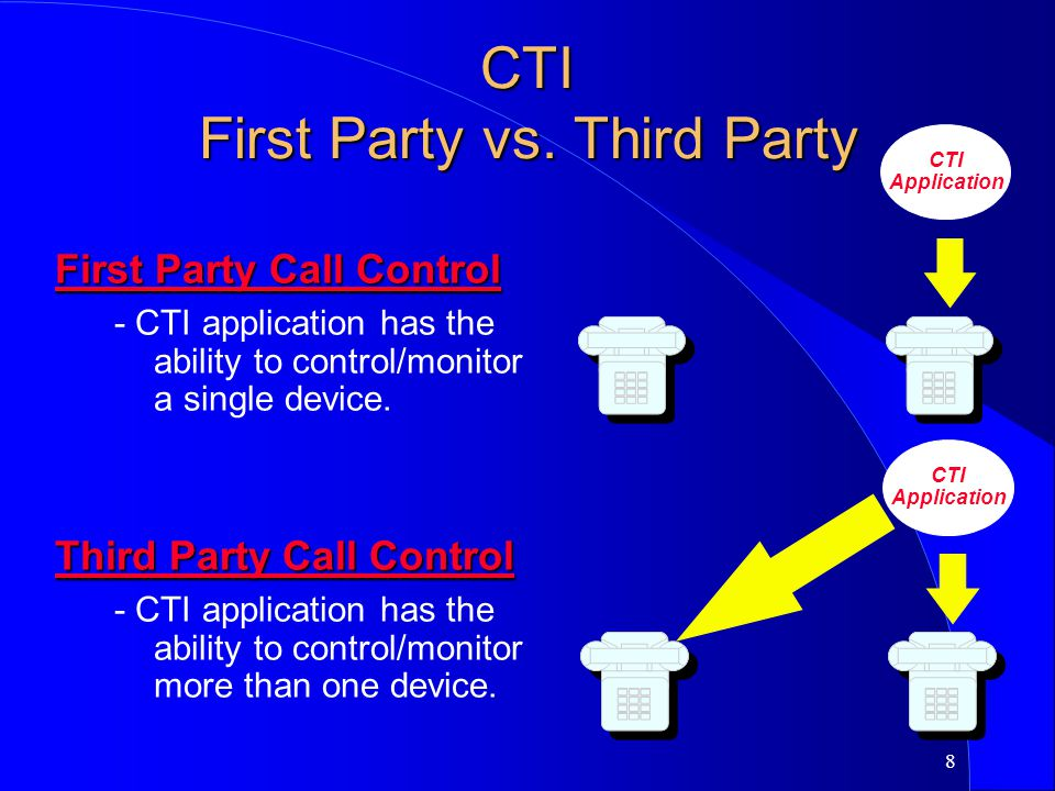 CTI First Party vs. Third Party