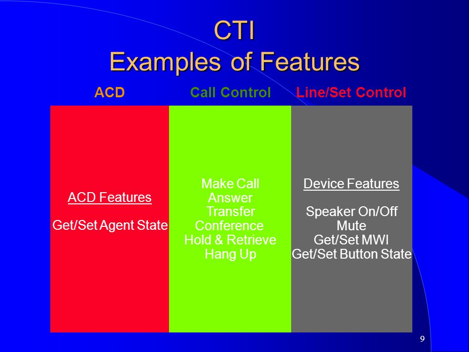 CTI Examples of Features