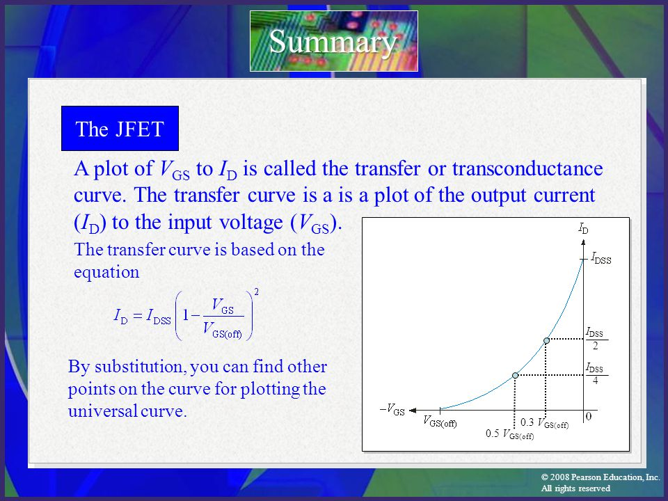 Summary The JFET.