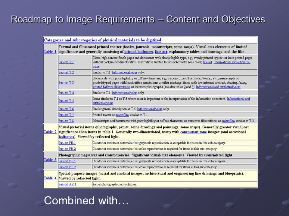 Roadmap to Image Requirements – Content and Objectives