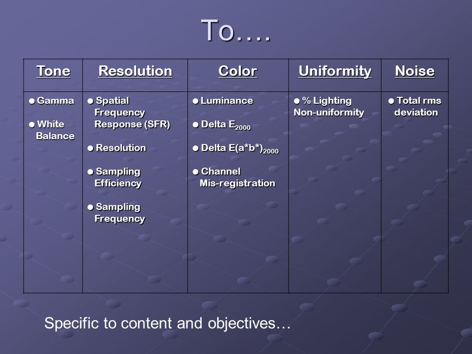 To…. Specific to content and objectives… Tone Resolution Color