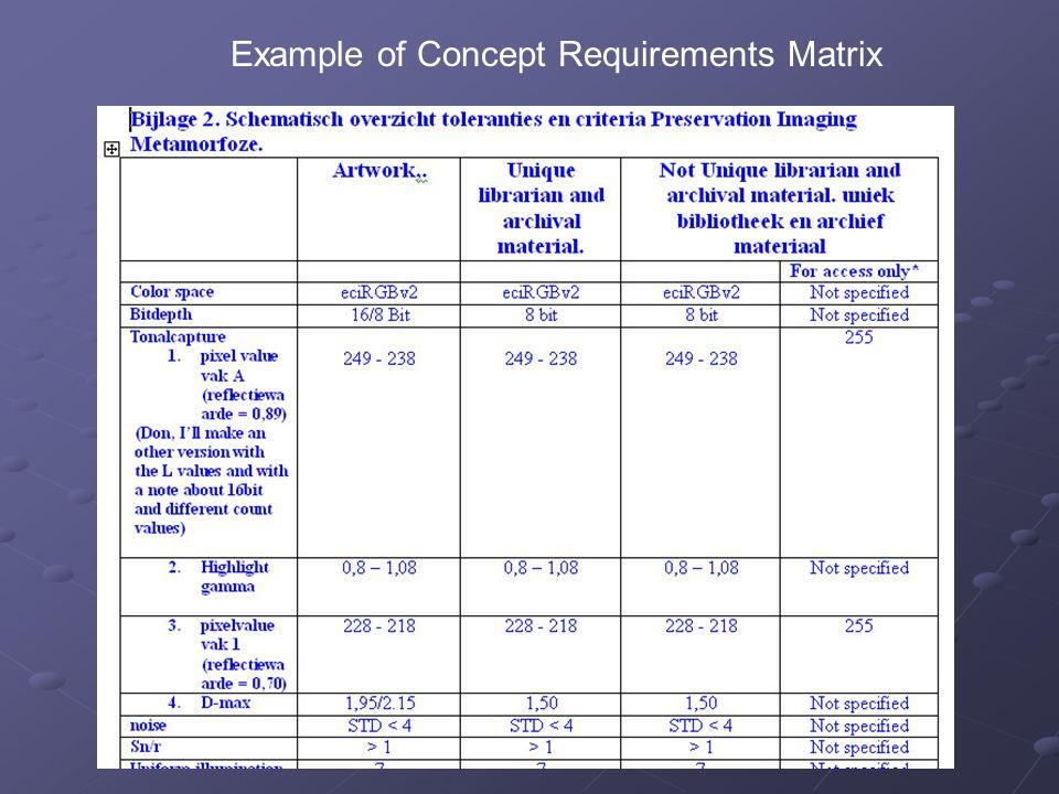 Example of Concept Requirements Matrix