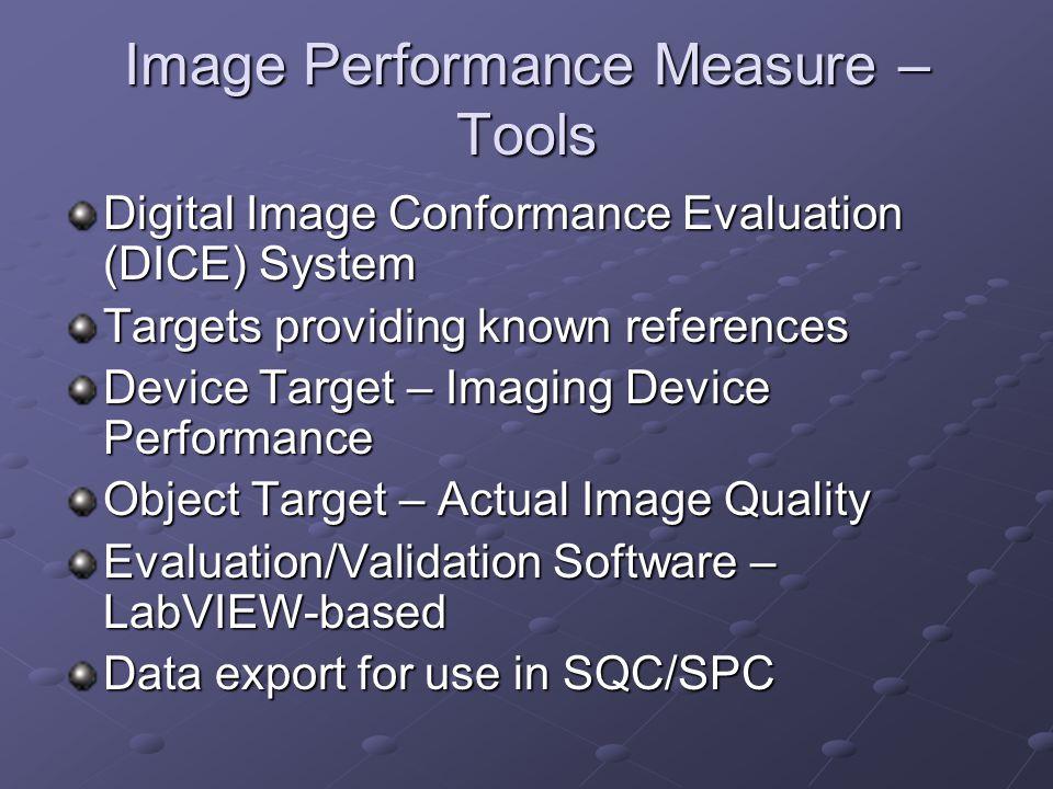 Image Performance Measure – Tools