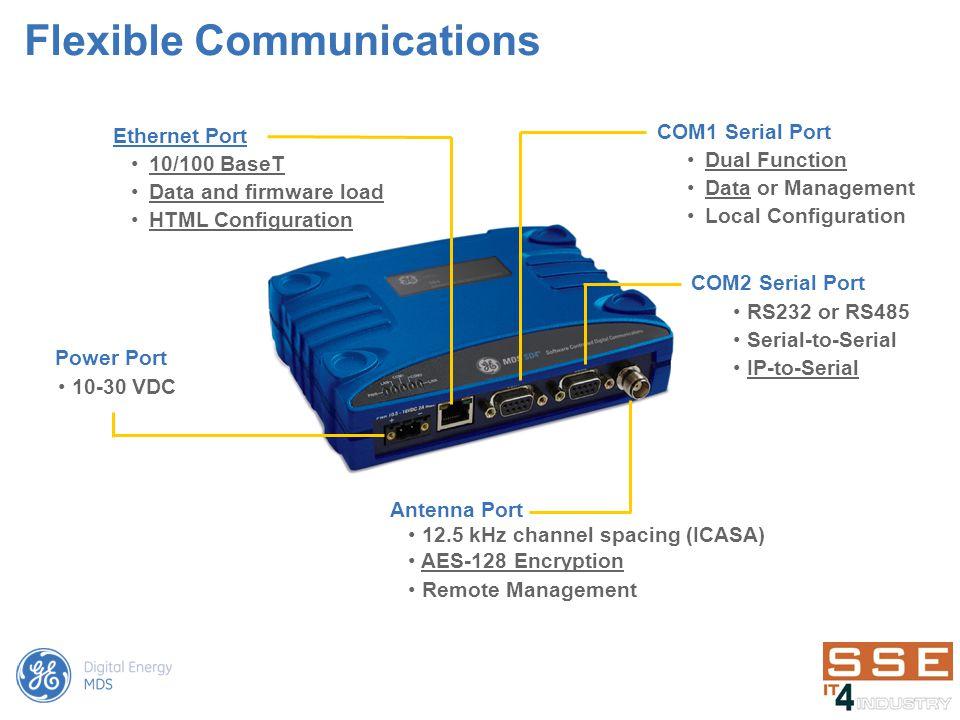 Flexible Communications