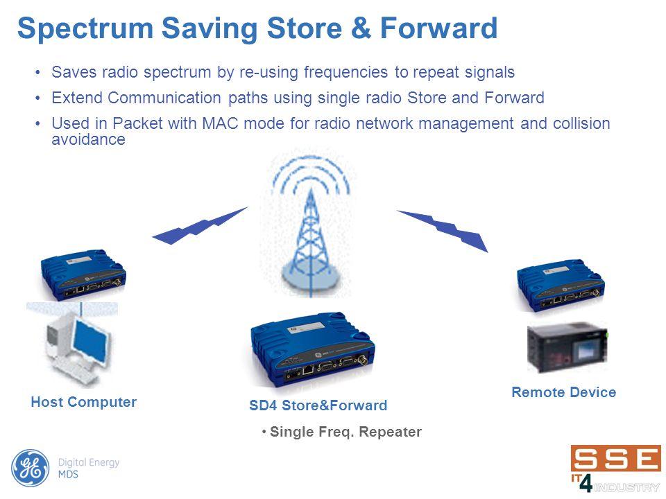 Spectrum Saving Store & Forward