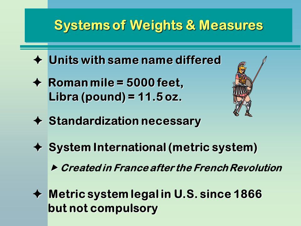 Systems of Weights and Measures
