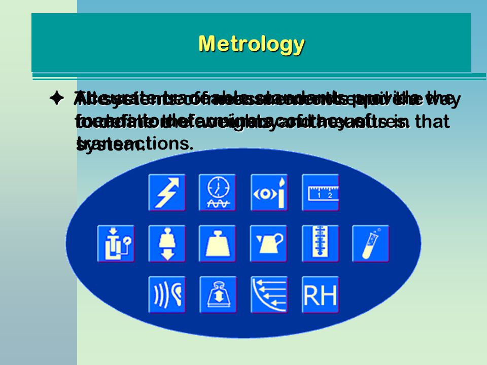 Metrology  All systems of measurement require a way to define the accuracy of the units in that system.