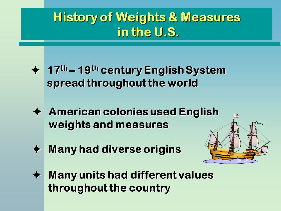 History of Weights & Measures in the U.S.
