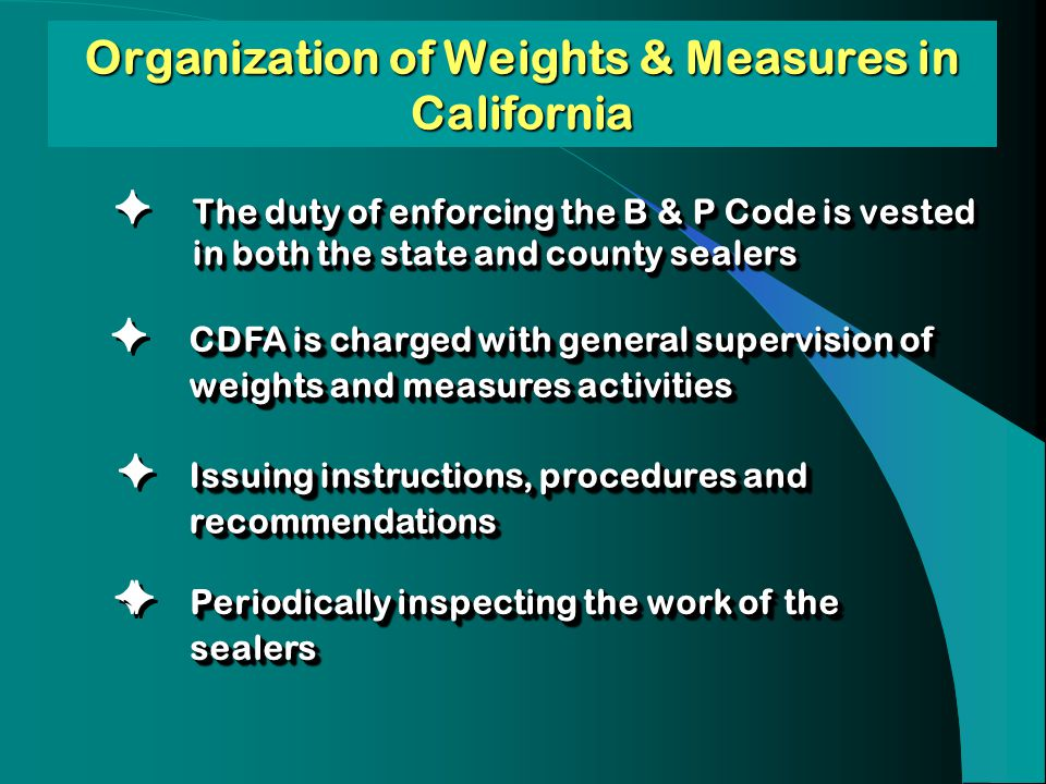 Organization of Weights & Measures in California