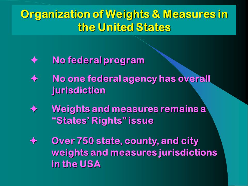 Organization of Weights & Measures in the United States
