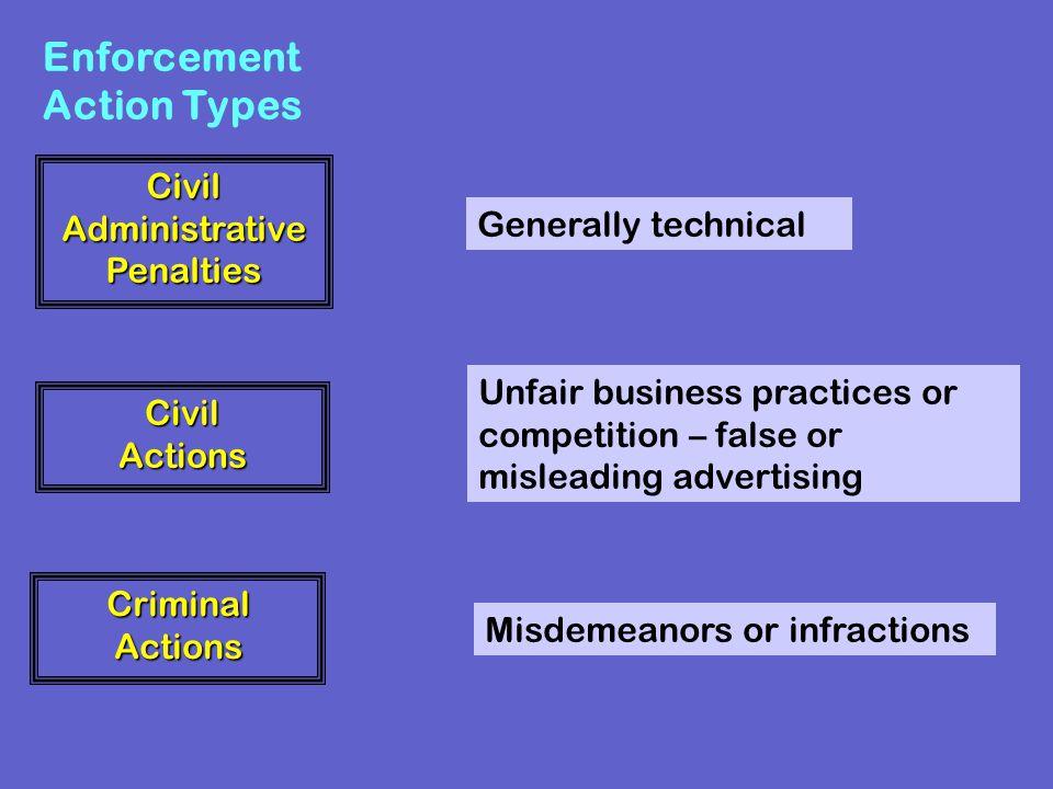 Enforcement Action Types