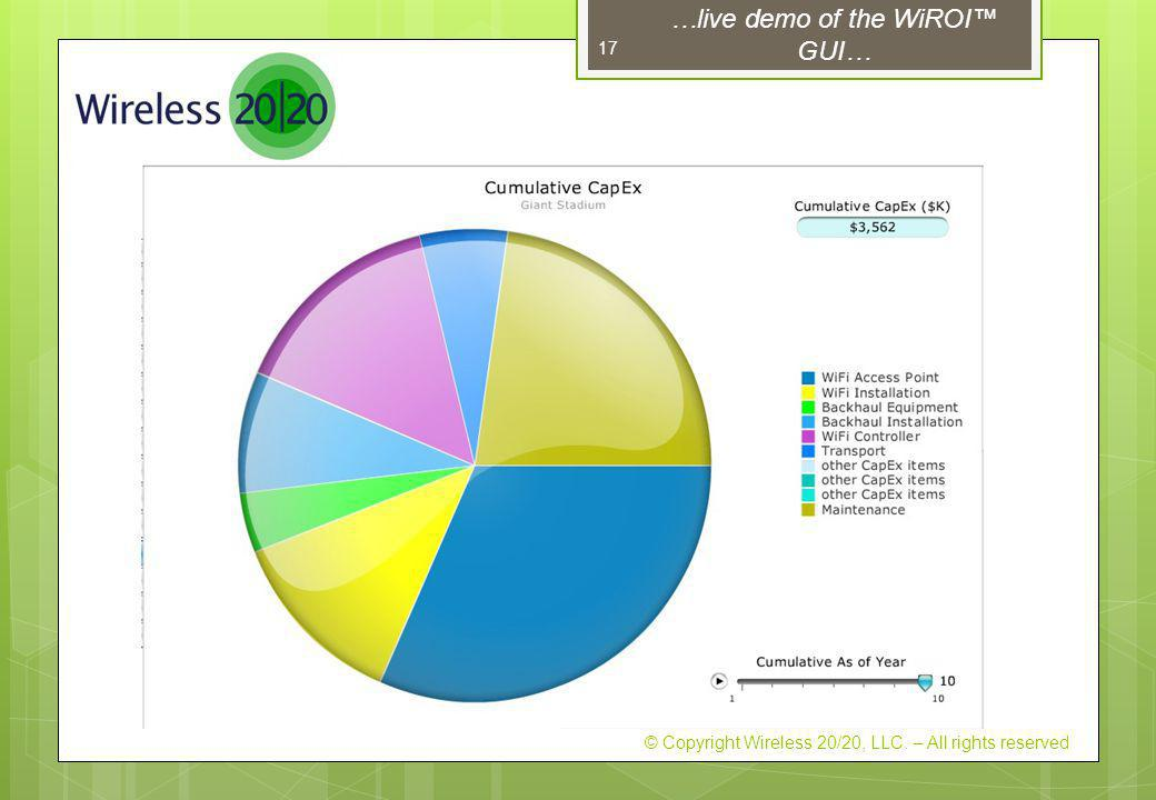 …live demo of the WiROI™ GUI…