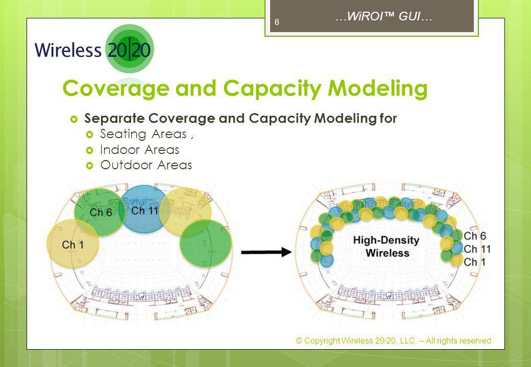 Coverage and Capacity Modeling