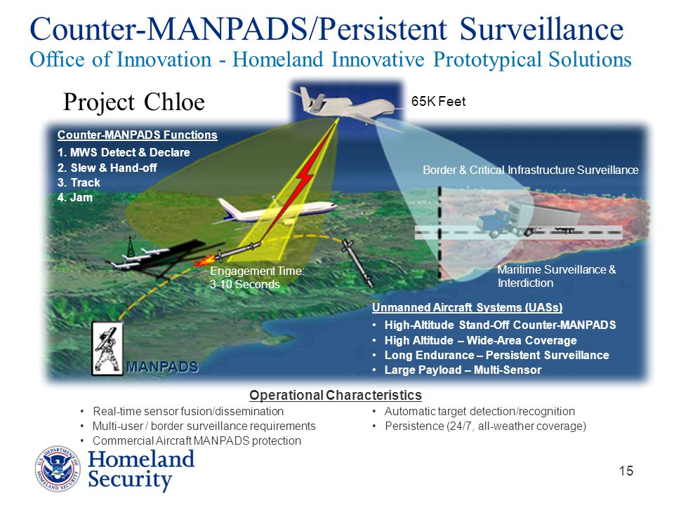 Counter-MANPADS/Persistent Surveillance Office of Innovation - Homeland Innovative Prototypical Solutions