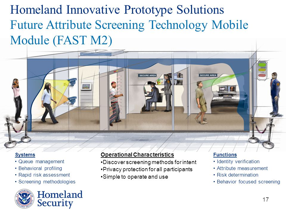 Homeland Innovative Prototype Solutions Future Attribute Screening Technology Mobile Module (FAST M2)